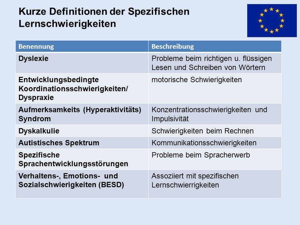 Kurze Definitionen der Spezifischen Lernschwierigkeiten BenennungBeschreibung DyslexieProbleme beim richtigen u.