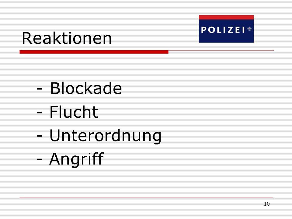 10 Reaktionen - Blockade - Flucht - Unterordnung - Angriff