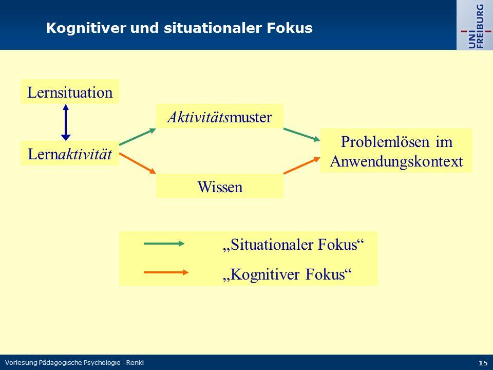 """Vorlesung Pädagogische Psychologie - Renkl 15 Lernaktivität Lernsituation Wissen Aktivitätsmuster Problemlösen im Anwendungskontext """"Situationaler Fok"""