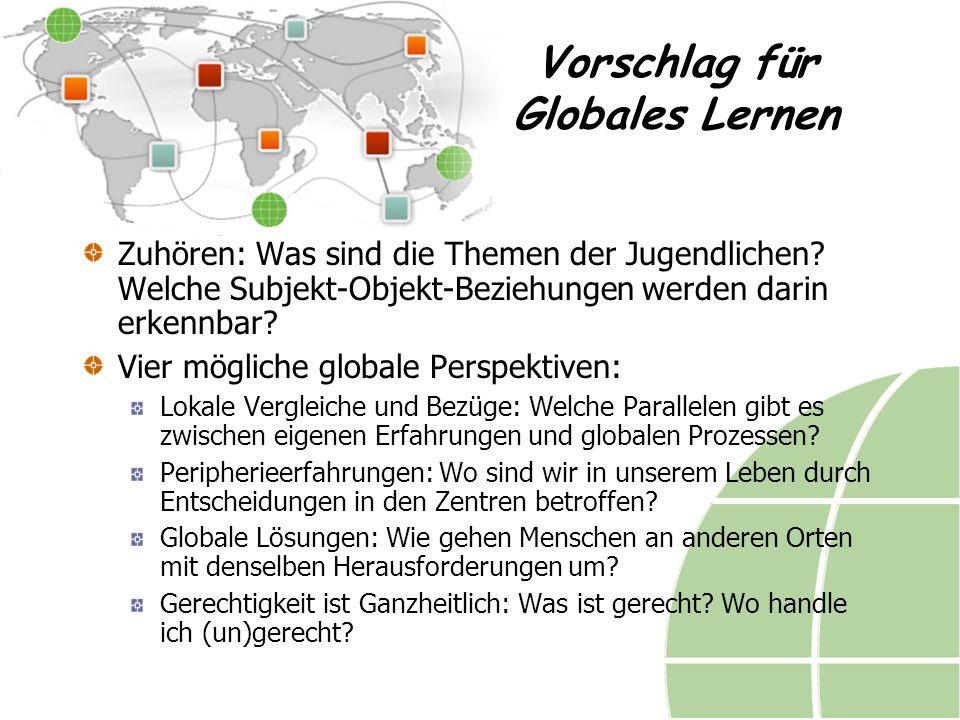 Vorschlag für Globales Lernen Zuhören: Was sind die Themen der Jugendlichen.