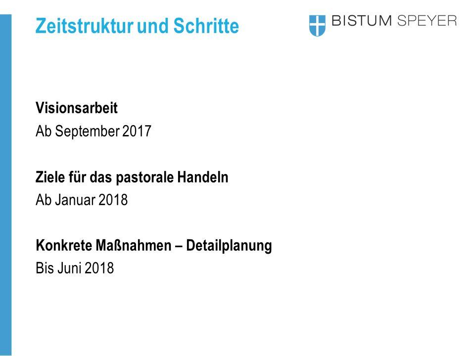 Zeitstruktur und Schritte Visionsarbeit Ab September 2017 Ziele für das pastorale Handeln Ab Januar 2018 Konkrete Maßnahmen – Detailplanung Bis Juni 2018