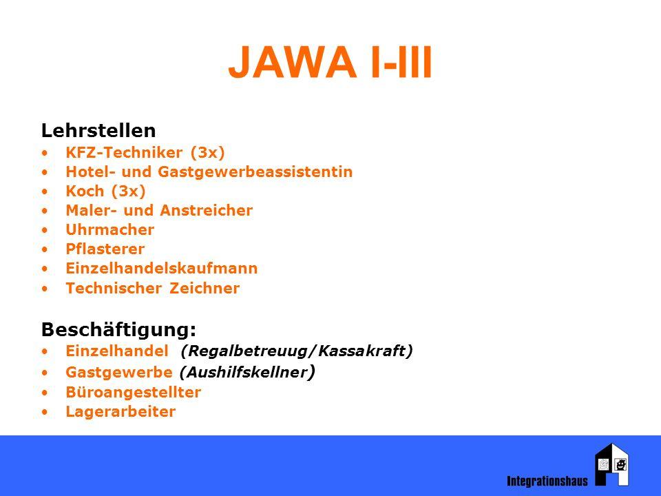 JAWA I-III Lehrstellen KFZ-Techniker (3x) Hotel- und Gastgewerbeassistentin Koch (3x) Maler- und Anstreicher Uhrmacher Pflasterer Einzelhandelskaufman