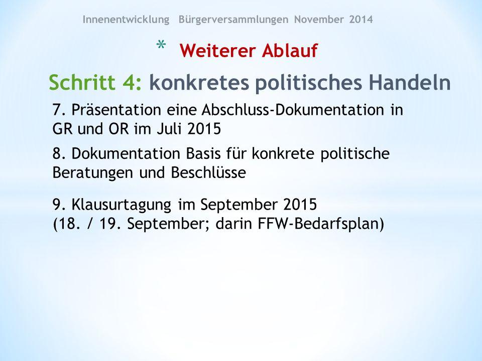 Schritt 4: konkretes politisches Handeln * Weiterer Ablauf Innenentwicklung Bürgerversammlungen November 2014 7.