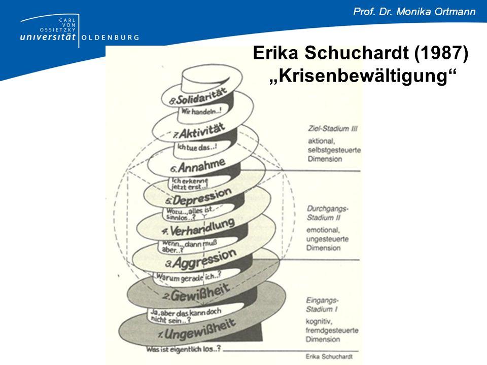 """Prof. Dr. Monika Ortmann Erika Schuchardt (1987) """"Krisenbewältigung"""""""