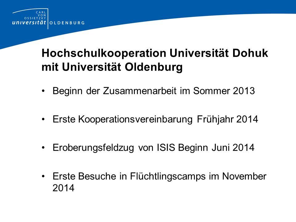 Hochschulkooperation Universität Dohuk mit Universität Oldenburg Beginn der Zusammenarbeit im Sommer 2013 Erste Kooperationsvereinbarung Frühjahr 2014
