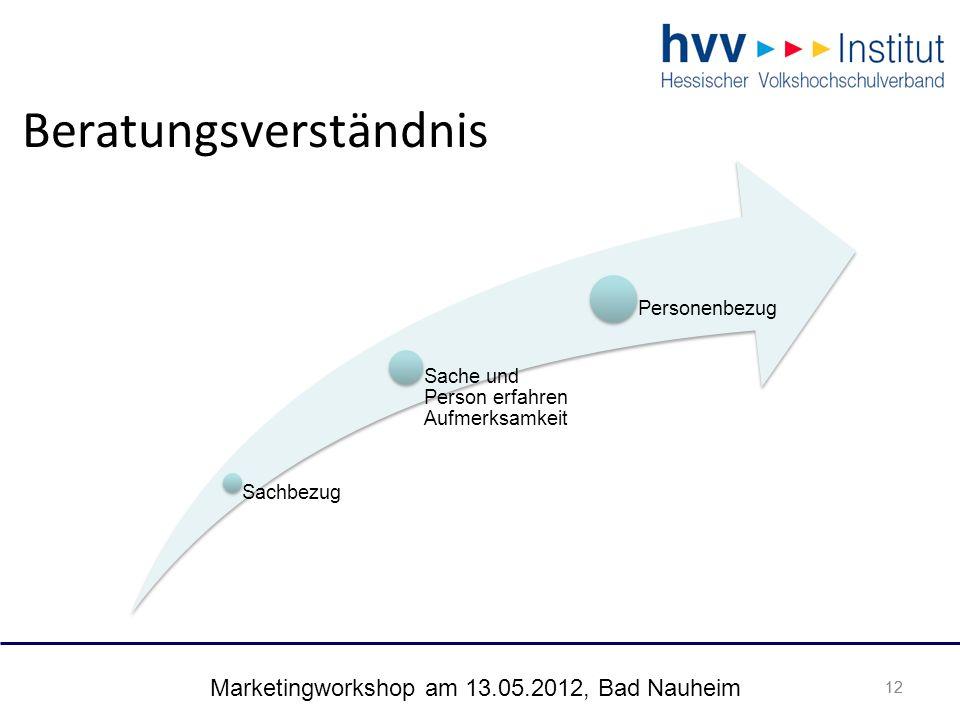 Marketingworkshop am 13.05.2012, Bad Nauheim 12 Beratungsverständnis 12 Sachbezug Sache und Person erfahren Aufmerksamkeit Personenbezug
