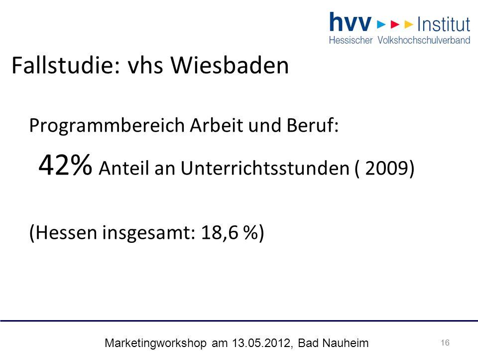 Marketingworkshop am 13.05.2012, Bad Nauheim 16 Fallstudie: vhs Wiesbaden 16 Programmbereich Arbeit und Beruf: 42% Anteil an Unterrichtsstunden ( 2009) (Hessen insgesamt: 18,6 %)