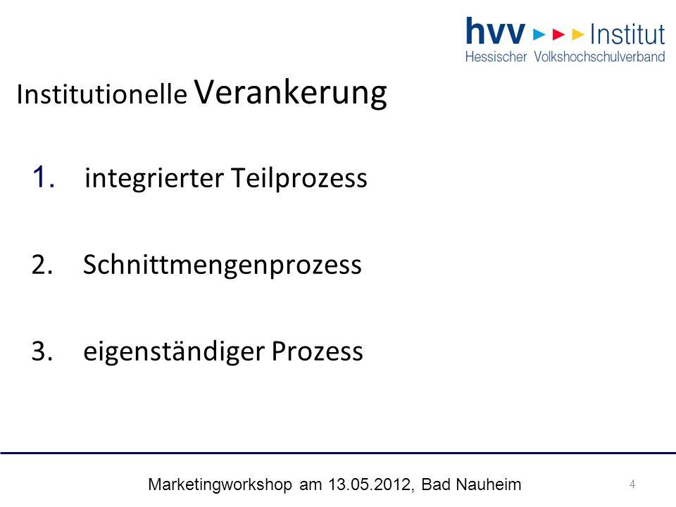 Marketingworkshop am 13.05.2012, Bad Nauheim 5 Institutionelle Verankerung 5´´