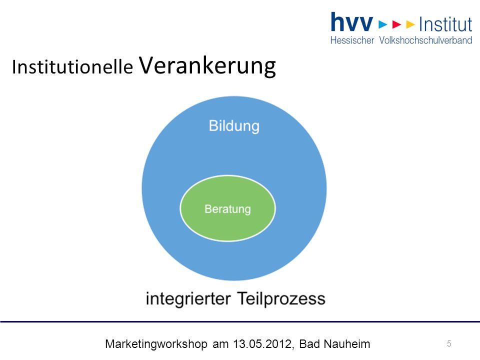 Marketingworkshop am 13.05.2012, Bad Nauheim 26 Beratungsformen an der vhs Marburg-Biedenkopf Beratung als integrativer Teilprozess: Unterstützende Funktion, die Lernen mittels eigener institutioneller Angebote ermöglicht.