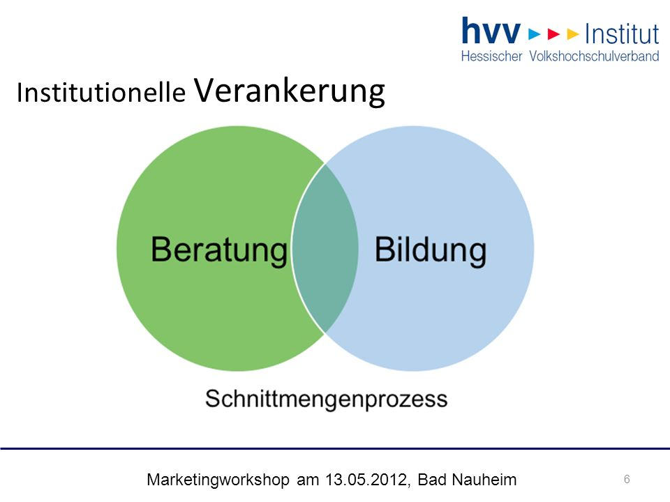 Marketingworkshop am 13.05.2012, Bad Nauheim 6 Institutionelle Verankerung 6