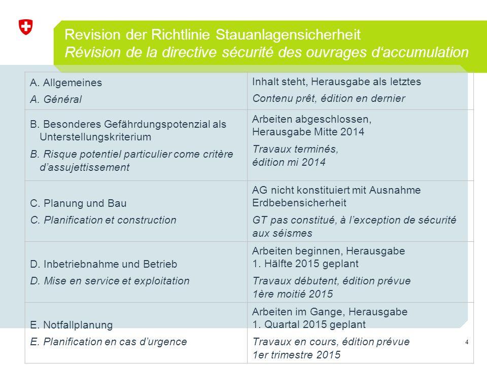4 Revision der Richtlinie Stauanlagensicherheit Révision de la directive sécurité des ouvrages d'accumulation A.