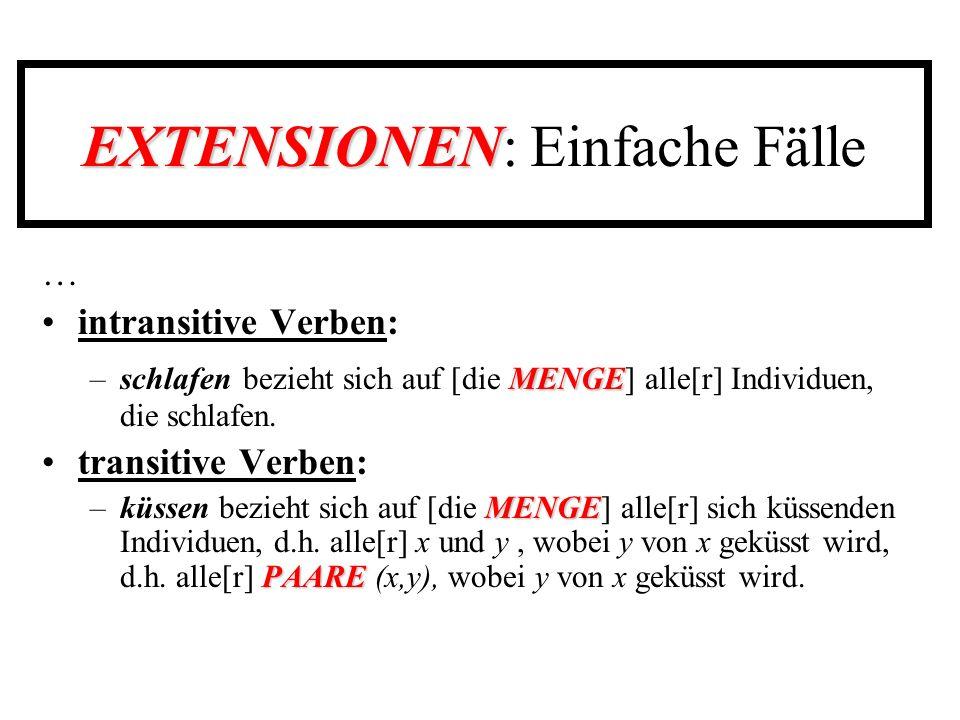 EXTENSIONEN EXTENSIONEN: Einfache Fälle Eigennamen: INDIVIDUUM –Frankfurt bezieht sich auf eine Stadt, d.h.