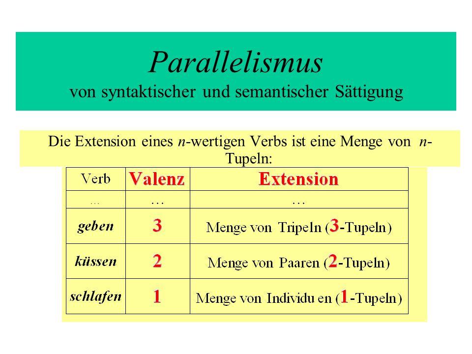 Ausdrücke und ihre Extensionen