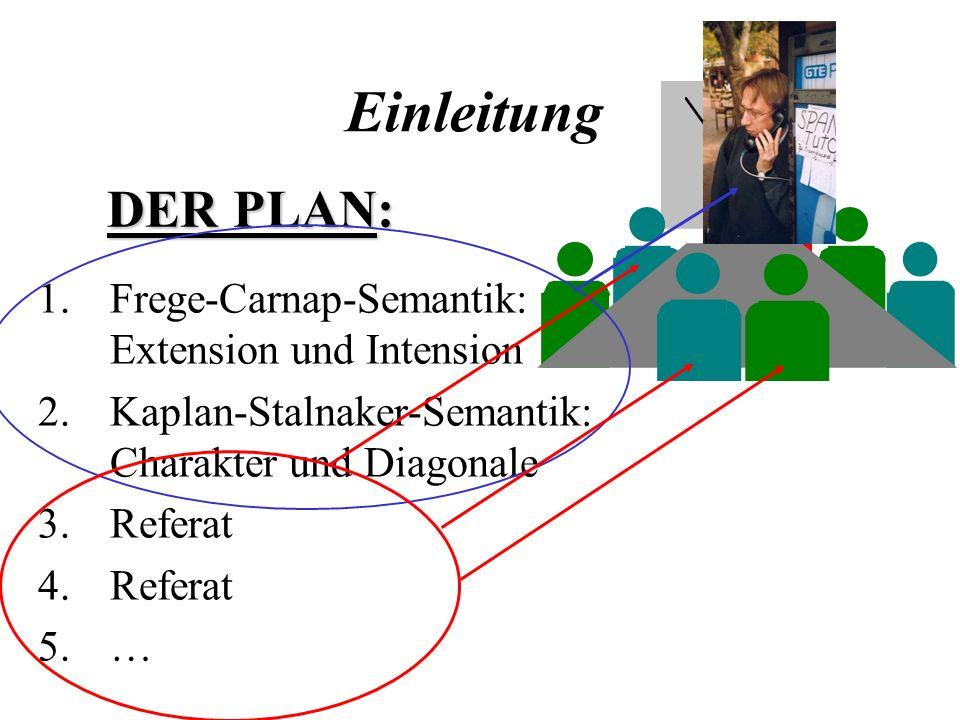 Thomas Ede Zimmermann (Frankfurt, SS 2001) Kontentextabhängigkeit