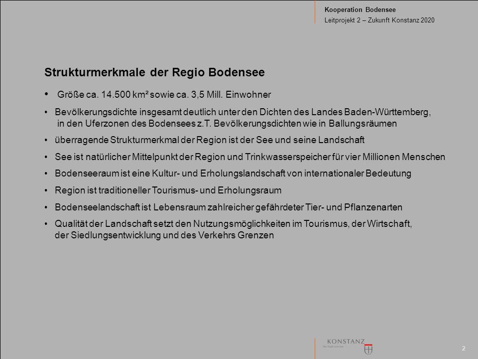2 Kooperation Bodensee Leitprojekt 2 – Zukunft Konstanz 2020 Strukturmerkmale der Regio Bodensee Größe ca. 14.500 km² sowie ca. 3,5 Mill. Einwohner Be