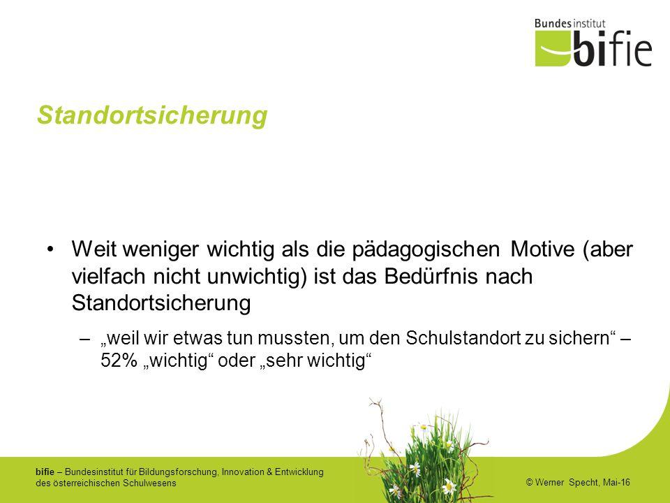 """bifie – Bundesinstitut für Bildungsforschung, Innovation & Entwicklung des österreichischen Schulwesens © Werner Specht, Mai-16 Standortsicherung Weit weniger wichtig als die pädagogischen Motive (aber vielfach nicht unwichtig) ist das Bedürfnis nach Standortsicherung –""""weil wir etwas tun mussten, um den Schulstandort zu sichern – 52% """"wichtig oder """"sehr wichtig"""