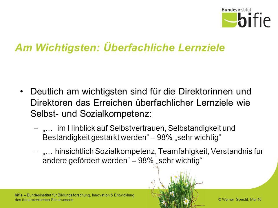 """bifie – Bundesinstitut für Bildungsforschung, Innovation & Entwicklung des österreichischen Schulwesens © Werner Specht, Mai-16 Am Wichtigsten: Überfachliche Lernziele Deutlich am wichtigsten sind für die Direktorinnen und Direktoren das Erreichen überfachlicher Lernziele wie Selbst- und Sozialkompetenz: –""""… im Hinblick auf Selbstvertrauen, Selbständigkeit und Beständigkeit gestärkt werden – 98% """"sehr wichtig –""""… hinsichtlich Sozialkompetenz, Teamfähigkeit, Verständnis für andere gefördert werden – 98% """"sehr wichtig"""