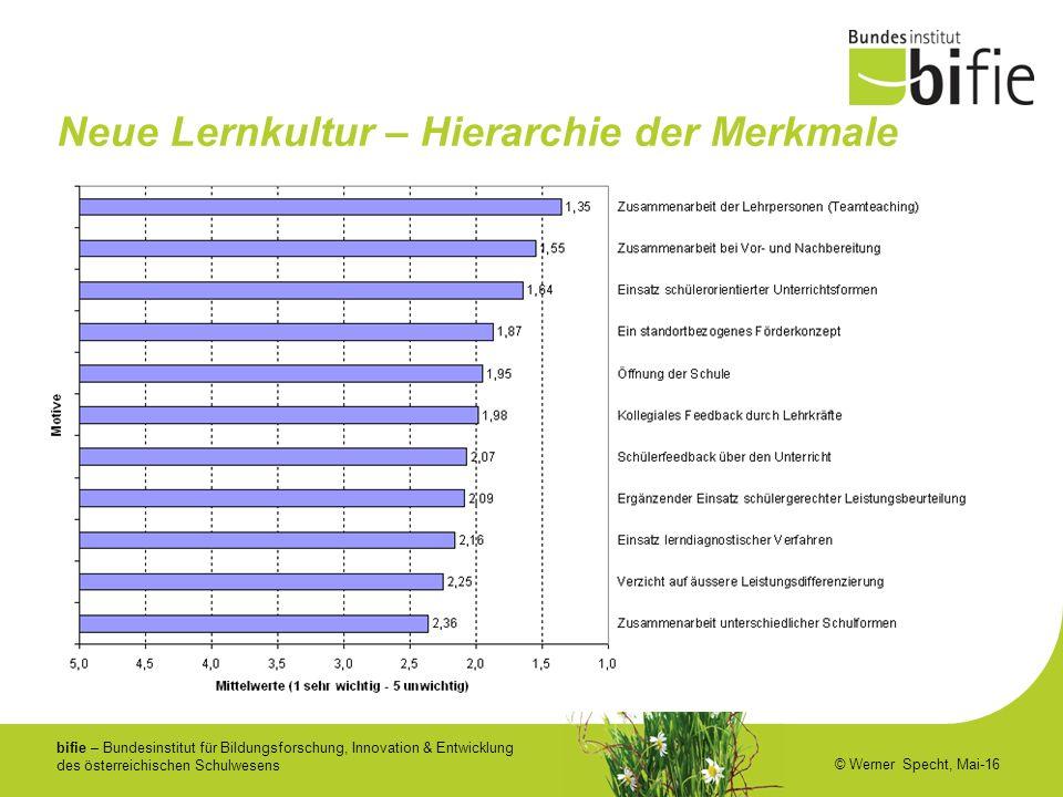 bifie – Bundesinstitut für Bildungsforschung, Innovation & Entwicklung des österreichischen Schulwesens © Werner Specht, Mai-16 Neue Lernkultur – Hierarchie der Merkmale
