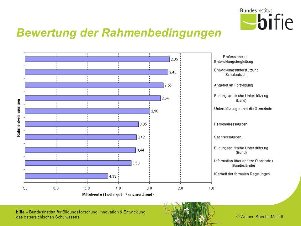bifie – Bundesinstitut für Bildungsforschung, Innovation & Entwicklung des österreichischen Schulwesens © Werner Specht, Mai-16 Bewertung der Rahmenbedingungen