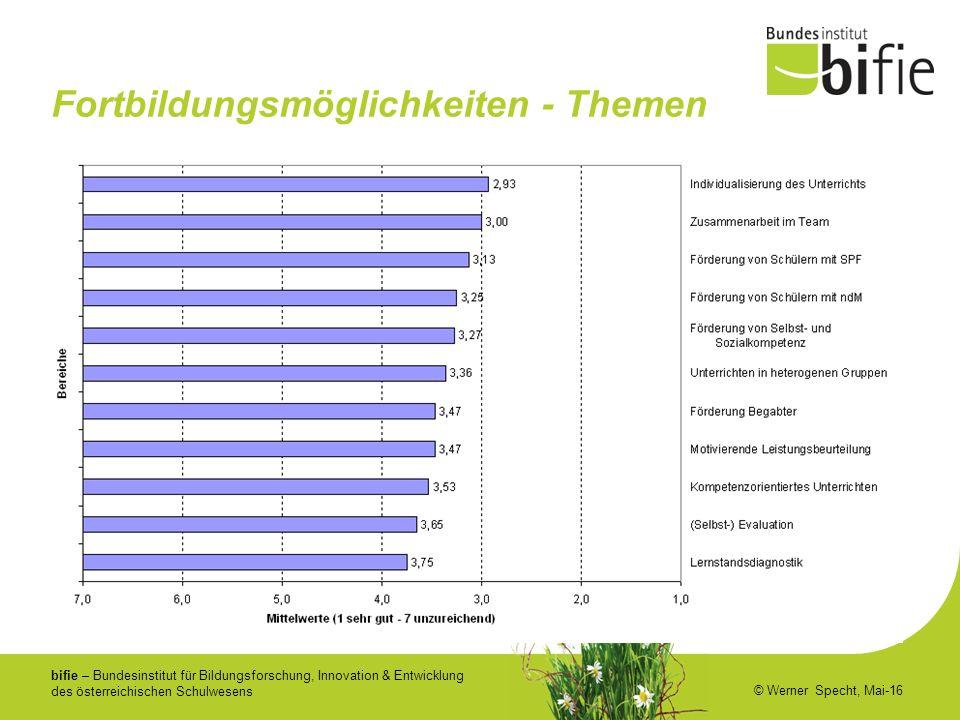 bifie – Bundesinstitut für Bildungsforschung, Innovation & Entwicklung des österreichischen Schulwesens © Werner Specht, Mai-16 Fortbildungsmöglichkeiten - Themen