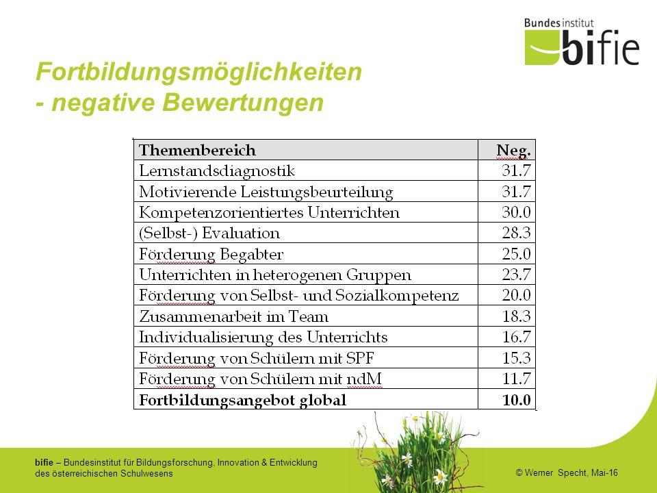 bifie – Bundesinstitut für Bildungsforschung, Innovation & Entwicklung des österreichischen Schulwesens © Werner Specht, Mai-16 Fortbildungsmöglichkeiten - negative Bewertungen