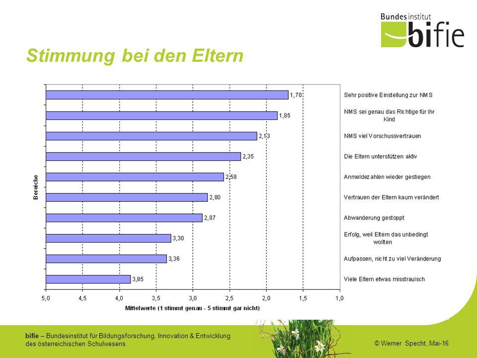 bifie – Bundesinstitut für Bildungsforschung, Innovation & Entwicklung des österreichischen Schulwesens © Werner Specht, Mai-16 Stimmung bei den Eltern