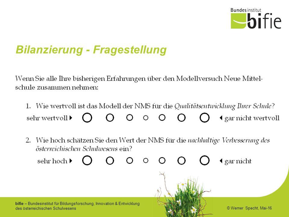 bifie – Bundesinstitut für Bildungsforschung, Innovation & Entwicklung des österreichischen Schulwesens © Werner Specht, Mai-16 Bilanzierung - Fragestellung