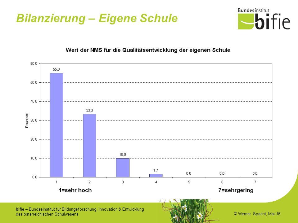 bifie – Bundesinstitut für Bildungsforschung, Innovation & Entwicklung des österreichischen Schulwesens © Werner Specht, Mai-16 Bilanzierung – Eigene Schule