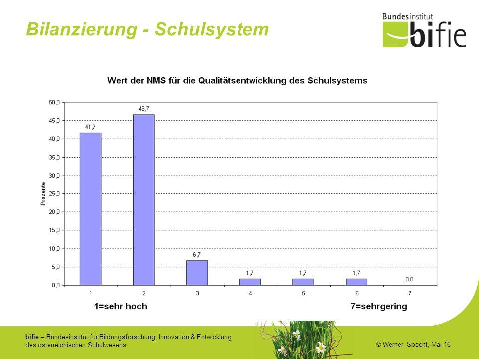 bifie – Bundesinstitut für Bildungsforschung, Innovation & Entwicklung des österreichischen Schulwesens © Werner Specht, Mai-16 Bilanzierung - Schulsy