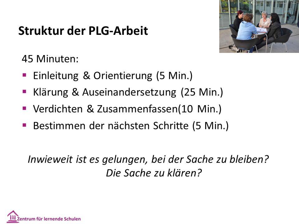 Struktur der PLG-Arbeit 45 Minuten:  Einleitung & Orientierung (5 Min.)  Klärung & Auseinandersetzung (25 Min.)  Verdichten & Zusammenfassen(10 Min.)  Bestimmen der nächsten Schritte (5 Min.) Inwieweit ist es gelungen, bei der Sache zu bleiben.
