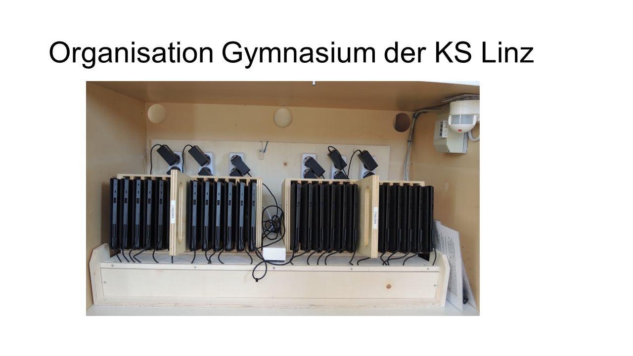 Organisation Gymnasium der KS Linz