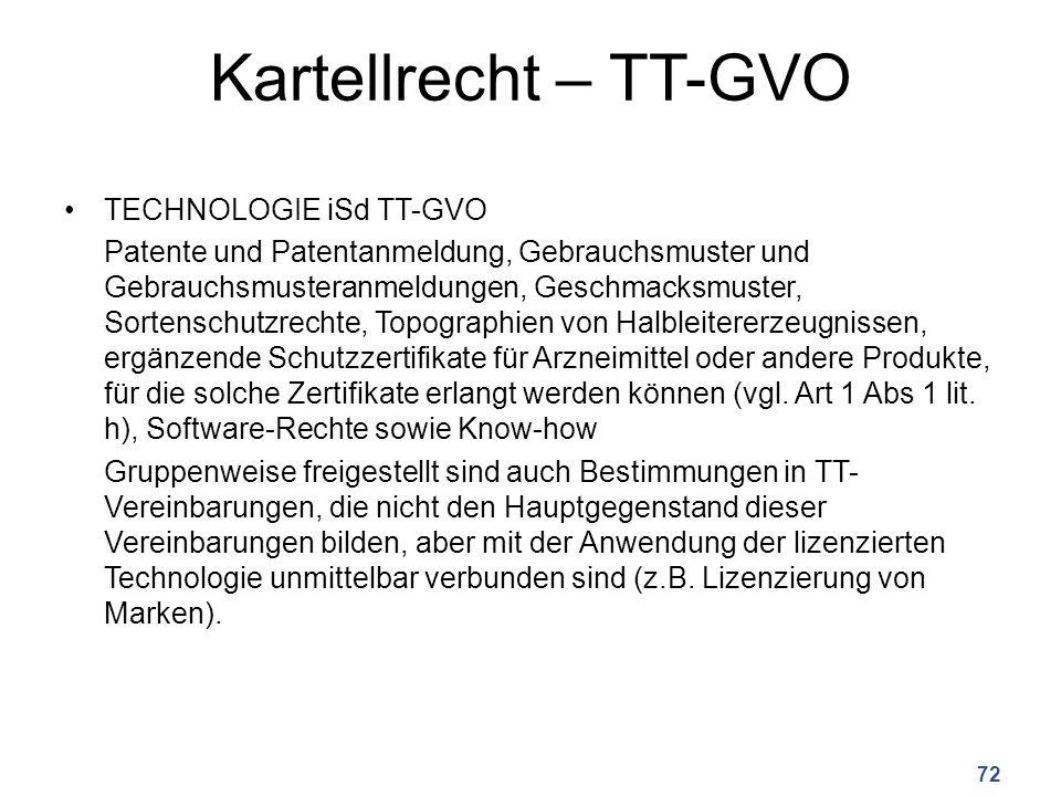 Kartellrecht – TT-GVO TECHNOLOGIE iSd TT-GVO Patente und Patentanmeldung, Gebrauchsmuster und Gebrauchsmusteranmeldungen, Geschmacksmuster, Sortenschutzrechte, Topographien von Halbleitererzeugnissen, ergänzende Schutzzertifikate für Arzneimittel oder andere Produkte, für die solche Zertifikate erlangt werden können (vgl.