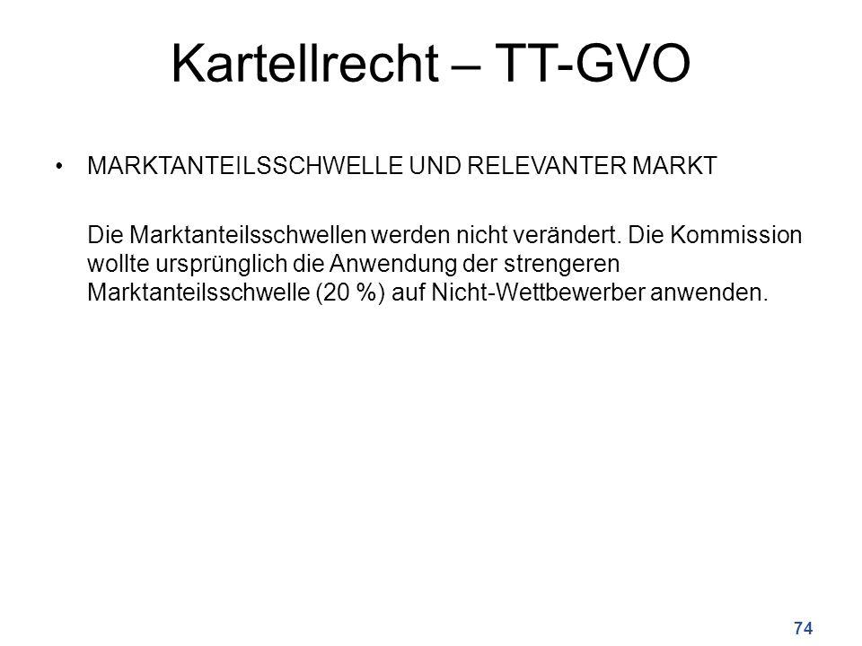 Kartellrecht – TT-GVO MARKTANTEILSSCHWELLE UND RELEVANTER MARKT Die Marktanteilsschwellen werden nicht verändert.