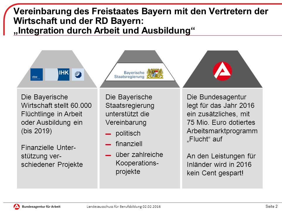 Seite 2 Die Bayerische Wirtschaft stellt 60.000 Flüchtlinge in Arbeit oder Ausbildung ein (bis 2019) Finanzielle Unter- stützung ver- schiedener Projekte Die Bundesagentur legt für das Jahr 2016 ein zusätzliches, mit 75 Mio.