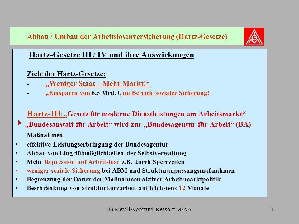 """IG Metall-Vorstand, Ressort: M/AA1 Abbau / Umbau der Arbeitslosenversicherung (Hartz-Gesetze) Hartz-Gesetze III / IV und ihre Auswirkungen Ziele der Hartz-Gesetze: -""""Weniger Staat – Mehr Markt! -""""Einsparen von 6,5 Mrd."""