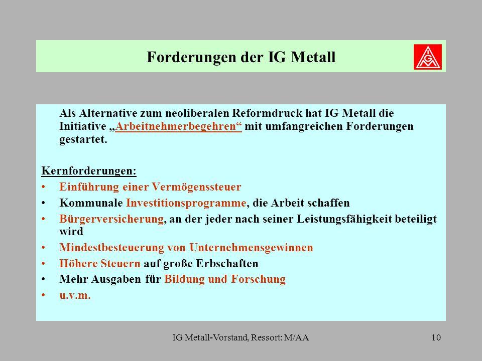 """IG Metall-Vorstand, Ressort: M/AA10 Forderungen der IG Metall Als Alternative zum neoliberalen Reformdruck hat IG Metall die Initiative """"Arbeitnehmerbegehren mit umfangreichen Forderungen gestartet."""