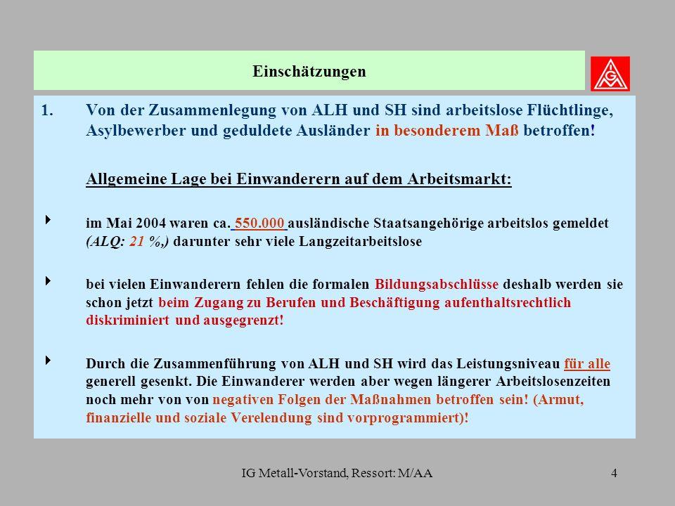 IG Metall-Vorstand, Ressort: M/AA4 Einschätzungen 1.Von der Zusammenlegung von ALH und SH sind arbeitslose Flüchtlinge, Asylbewerber und geduldete Ausländer in besonderem Maß betroffen.