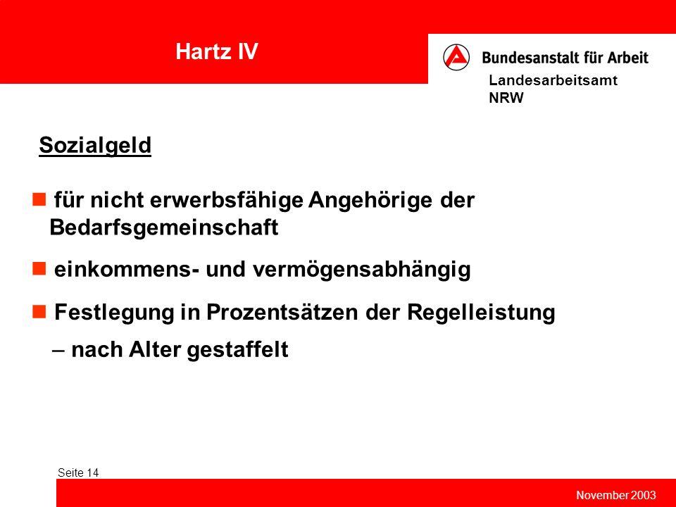 Hartz IV November 2003 Landesarbeitsamt NRW Seite 14 Sozialgeld für nicht erwerbsfähige Angehörige der Bedarfsgemeinschaft einkommens- und vermögensab