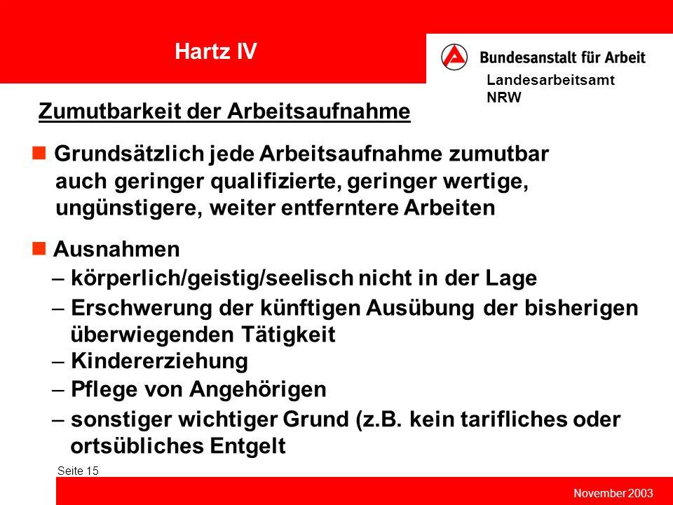 Hartz IV November 2003 Landesarbeitsamt NRW Seite 15 Zumutbarkeit der Arbeitsaufnahme Grundsätzlich jede Arbeitsaufnahme zumutbar auch geringer qualif
