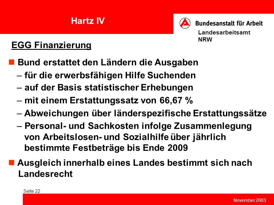 Hartz IV November 2003 Landesarbeitsamt NRW Seite 22 EGG Finanzierung Bund erstattet den Ländern die Ausgaben – für die erwerbsfähigen Hilfe Suchenden