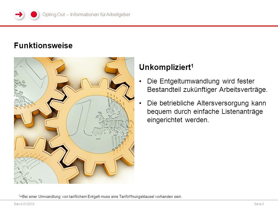 Stand 01/2013Seite 3 Funktionsweise Unkompliziert 1 Die Entgeltumwandlung wird fester Bestandteil zukünftiger Arbeitsverträge.
