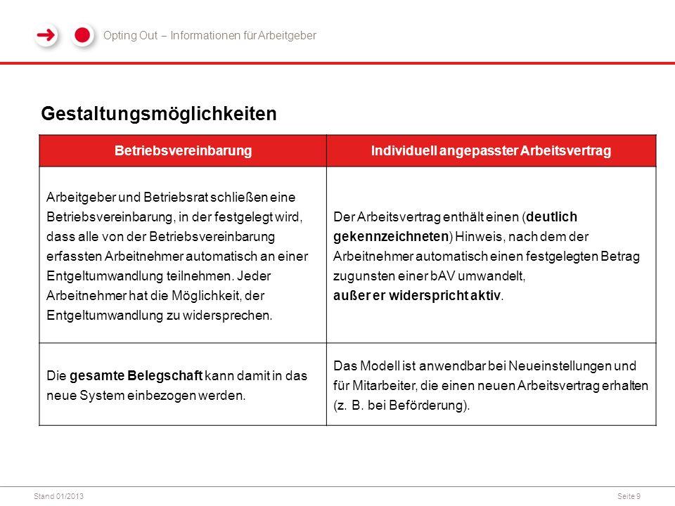 Stand 01/2013Seite 9 Gestaltungsmöglichkeiten BetriebsvereinbarungIndividuell angepasster Arbeitsvertrag Arbeitgeber und Betriebsrat schließen eine Betriebsvereinbarung, in der festgelegt wird, dass alle von der Betriebsvereinbarung erfassten Arbeitnehmer automatisch an einer Entgeltumwandlung teilnehmen.