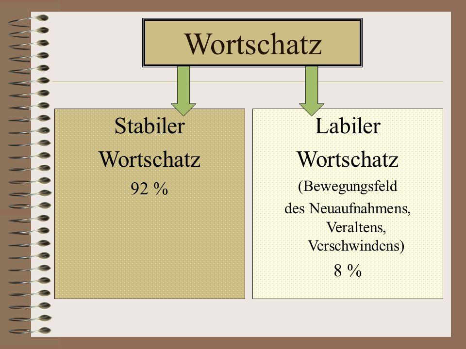Umfang des deutschen Wortschatzes Das Lexikon ist ein offenes System.