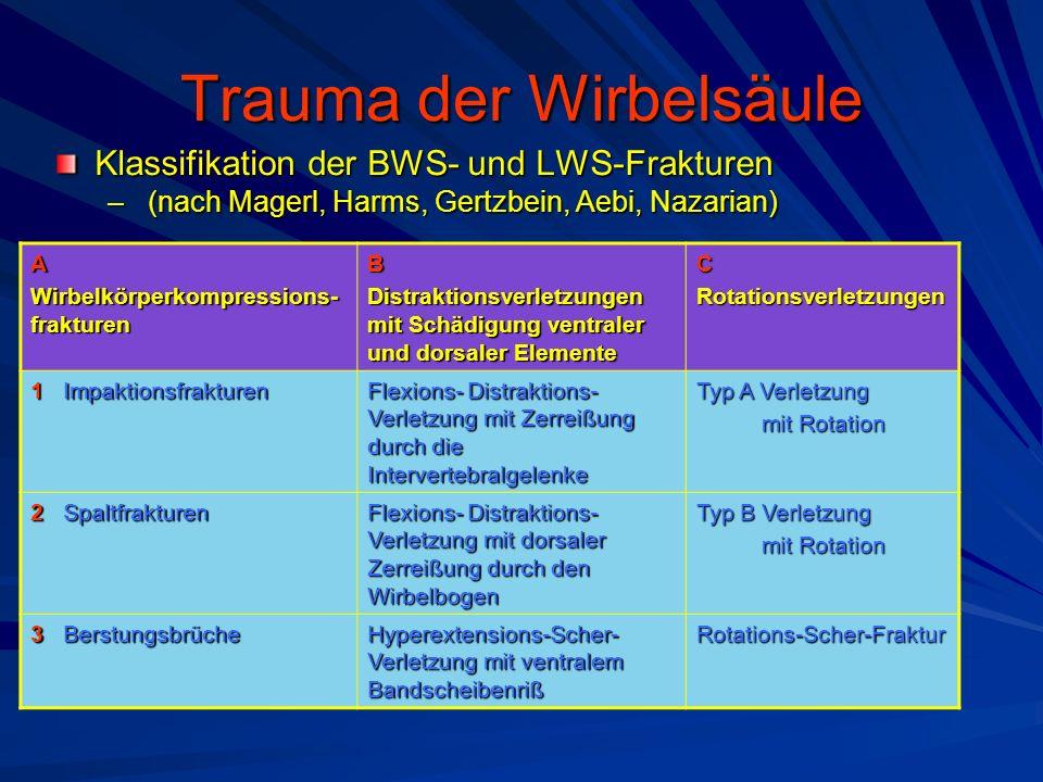 Trauma der Wirbelsäule Klassifikation der BWS- und LWS-Frakturen – (nach Magerl, Harms, Gertzbein, Aebi, Nazarian) A Wirbelkörperkompressions- fraktur