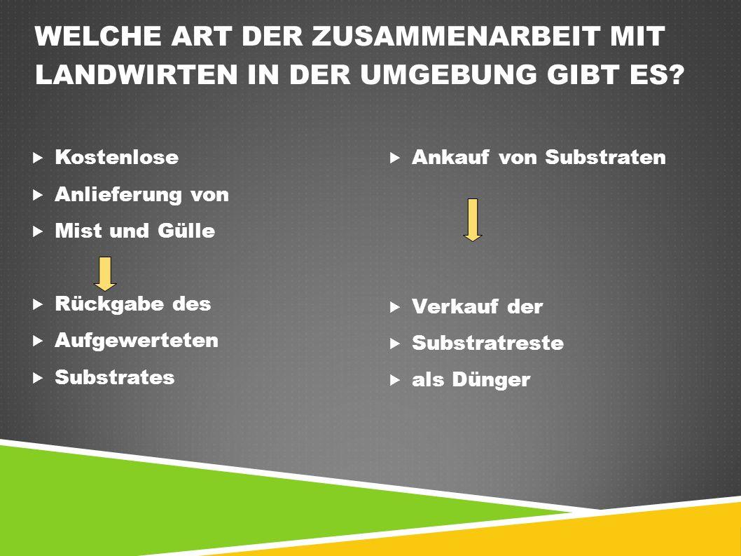 WELCHE ART DER ZUSAMMENARBEIT MIT LANDWIRTEN IN DER UMGEBUNG GIBT ES.