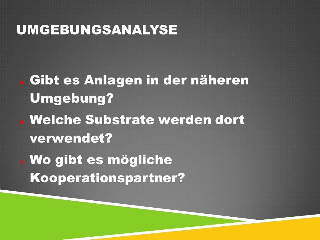 UMGEBUNGSANALYSE Gibt es Anlagen in der näheren Umgebung? Welche Substrate werden dort verwendet?  Wo gibt es mögliche Kooperationspartner?