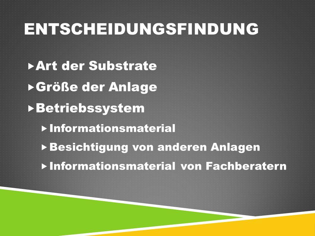 ENTSCHEIDUNGSFINDUNG  Art der Substrate  Größe der Anlage  Betriebssystem  Informationsmaterial  Besichtigung von anderen Anlagen  Informationsmaterial von Fachberatern