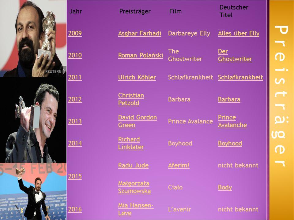 Berlinale ist auf jeden Fall lebenswert.Es ist mein schoner Traum, den ich festhalte.