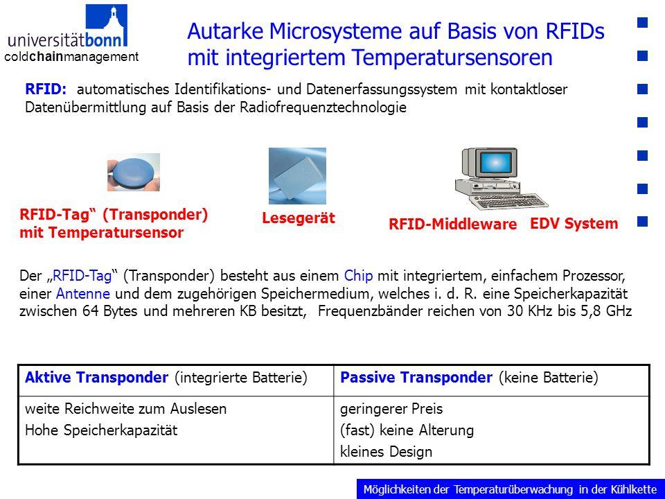 """coldchainmanagement RFID: automatisches Identifikations- und Datenerfassungssystem mit kontaktloser Datenübermittlung auf Basis der Radiofrequenztechnologie Der """"RFID-Tag (Transponder) besteht aus einem Chip mit integriertem, einfachem Prozessor, einer Antenne und dem zugehörigen Speichermedium, welches i."""
