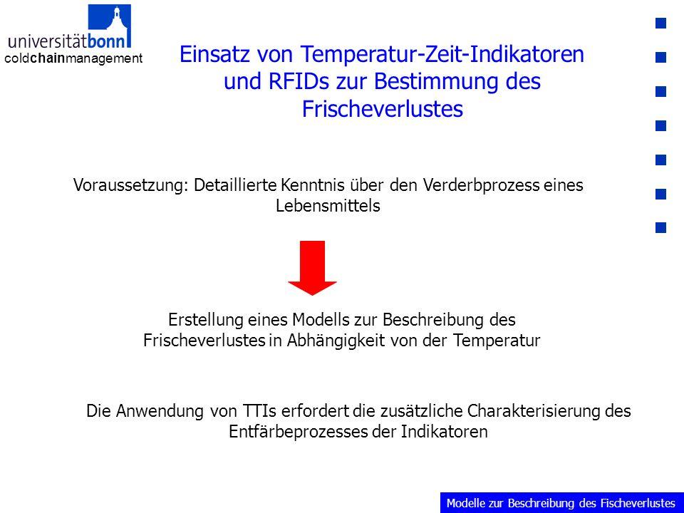 coldchainmanagement Einsatz von Temperatur-Zeit-Indikatoren und RFIDs zur Bestimmung des Frischeverlustes Voraussetzung: Detaillierte Kenntnis über den Verderbprozess eines Lebensmittels Erstellung eines Modells zur Beschreibung des Frischeverlustes in Abhängigkeit von der Temperatur Die Anwendung von TTIs erfordert die zusätzliche Charakterisierung des Entfärbeprozesses der Indikatoren Modelle zur Beschreibung des Fischeverlustes